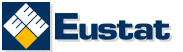 Eustat